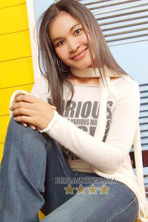 Kiatsuda 85218 ubon ratchathani thailand asian women age 35